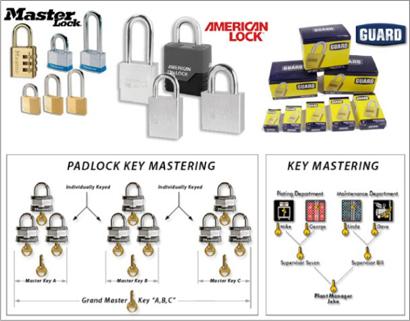 Master Locksmith provides Brand Name padlocks and padlock master keying services